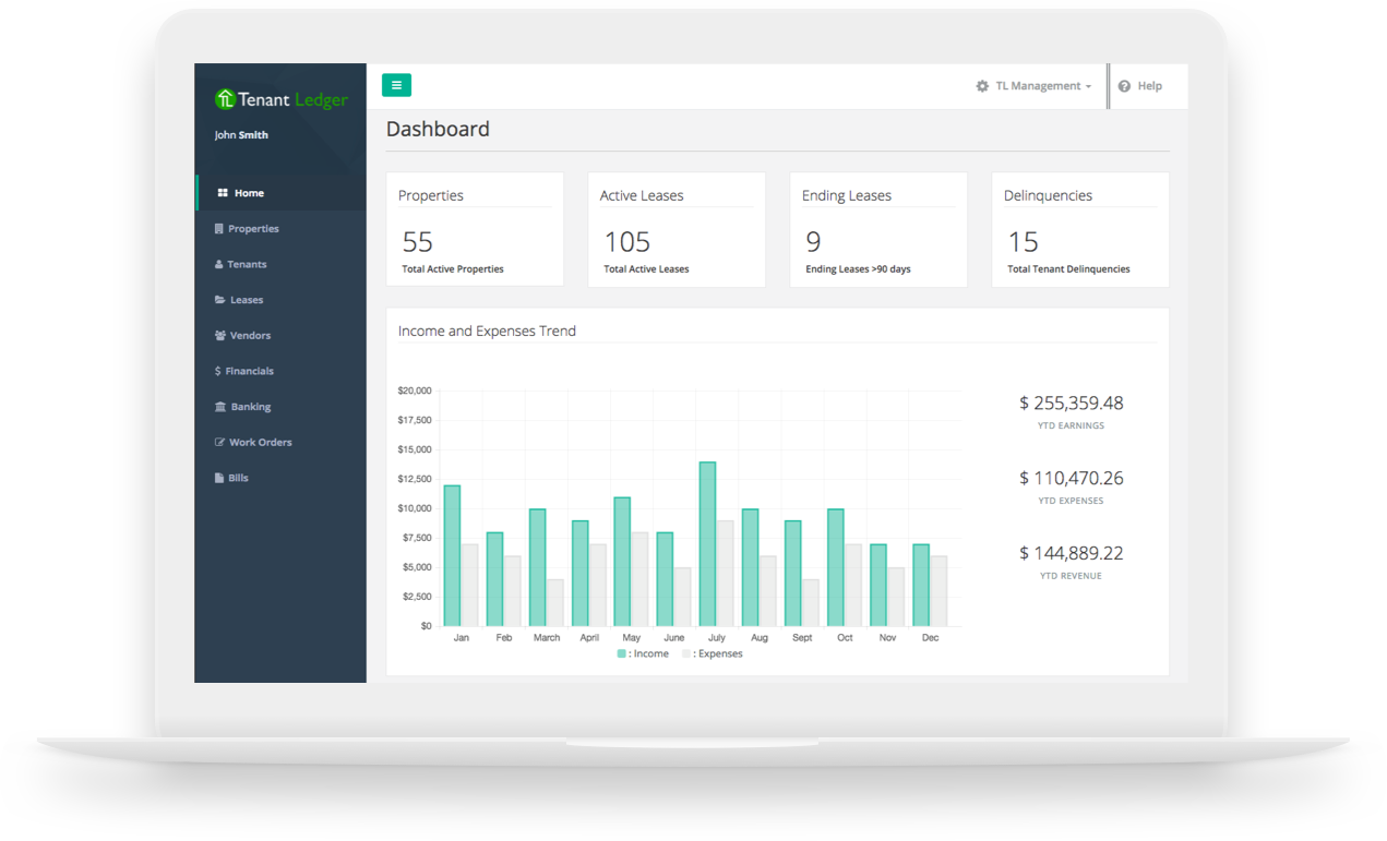 Property Management Software That Works With Quickbooks